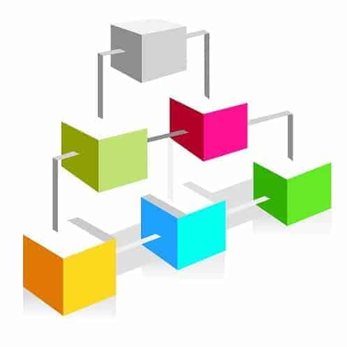 sitemap digital marketing training digital shiksha